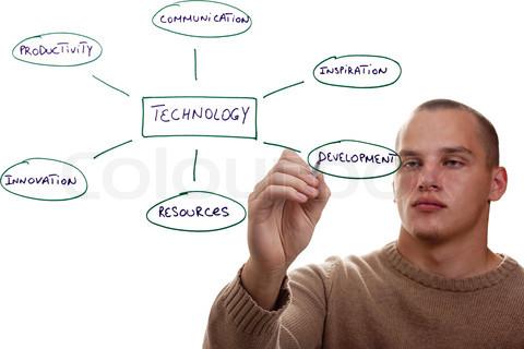 Technology Relevancy